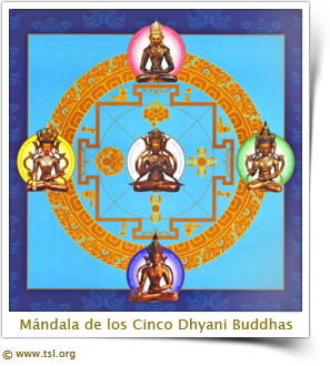 Los Cinco Dhyani Buddhas | The Summit Lighthouse Grupo de